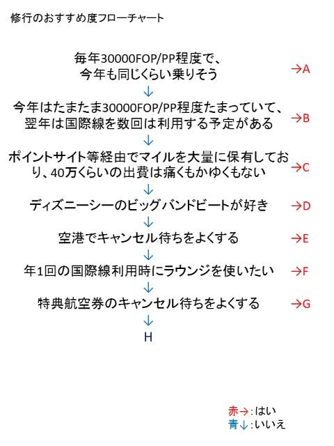 f:id:kinako_yuta:20170913133647j:image