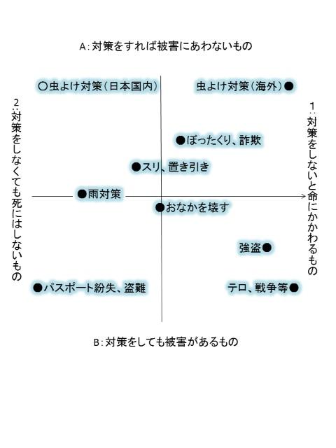f:id:kinako_yuta:20170915153833j:image