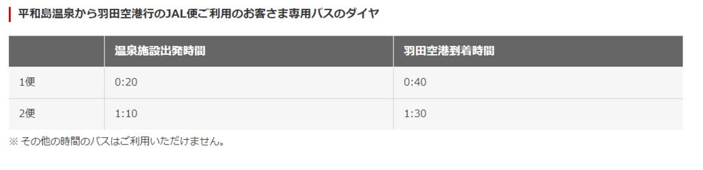f:id:kinako_yuta:20171001220124p:plain