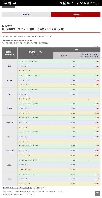 f:id:kinako_yuta:20171212195309j:image
