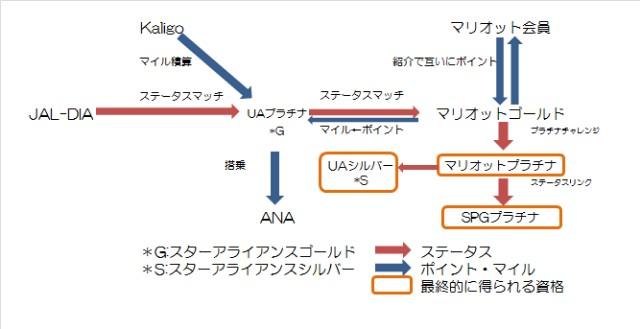 f:id:kinako_yuta:20180302114712j:image