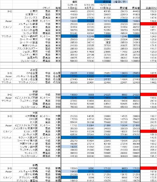 f:id:kinako_yuta:20180808202143j:plain