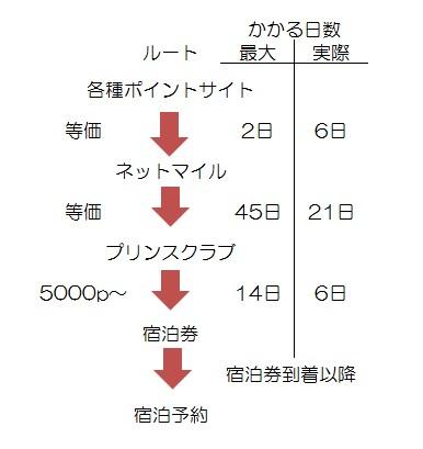 f:id:kinako_yuta:20180913110135j:image