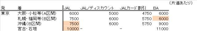 f:id:kinako_yuta:20190531112401j:image