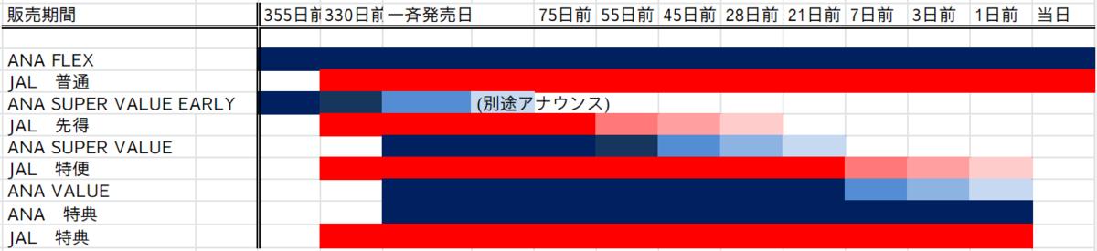 f:id:kinako_yuta:20190607063618p:plain