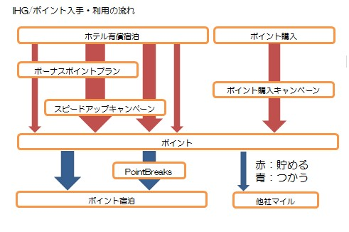 f:id:kinako_yuta:20190625181912j:image