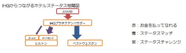 f:id:kinako_yuta:20190625182435j:image