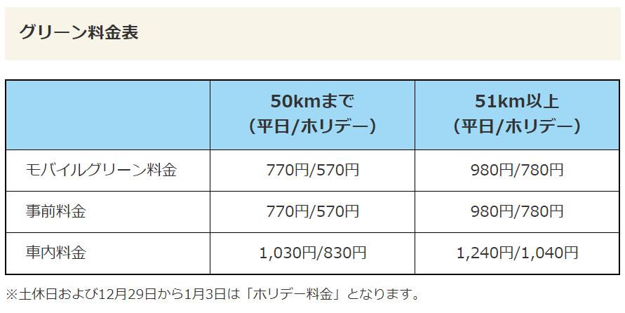 f:id:kinako_yuta:20190630204829p:plain