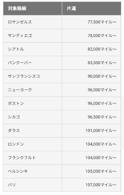 f:id:kinako_yuta:20190912154053j:image