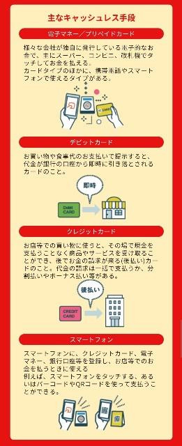 f:id:kinako_yuta:20190930191550j:image
