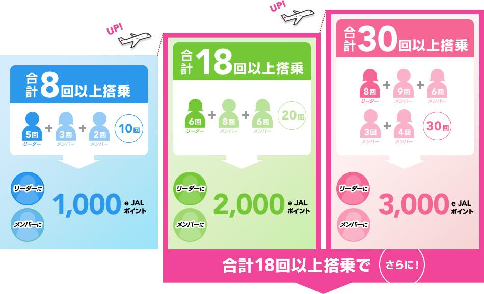 f:id:kinako_yuta:20200105161018j:plain