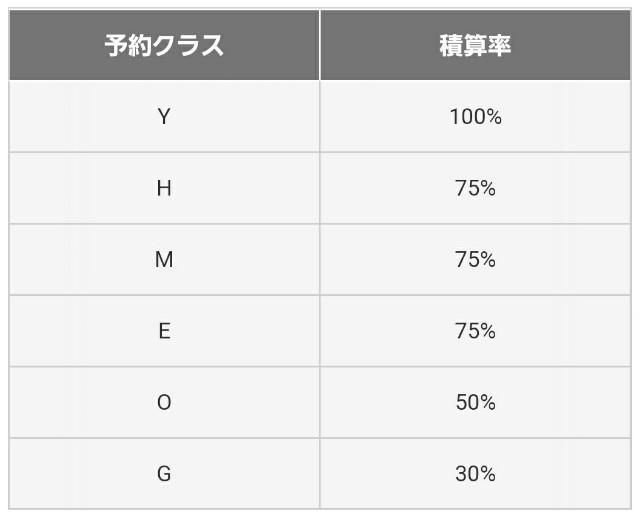 f:id:kinako_yuta:20200115214849j:image