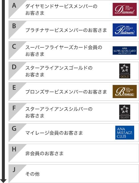 f:id:kinako_yuta:20200312133548j:image