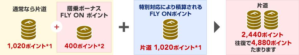 f:id:kinako_yuta:20200404095010j:plain