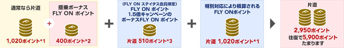 f:id:kinako_yuta:20200404095510j:plain