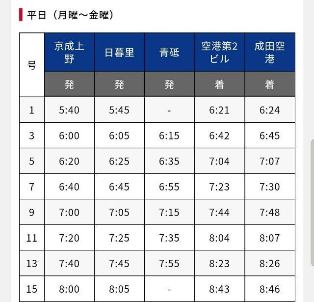 f:id:kinako_yuta:20200407093257j:image