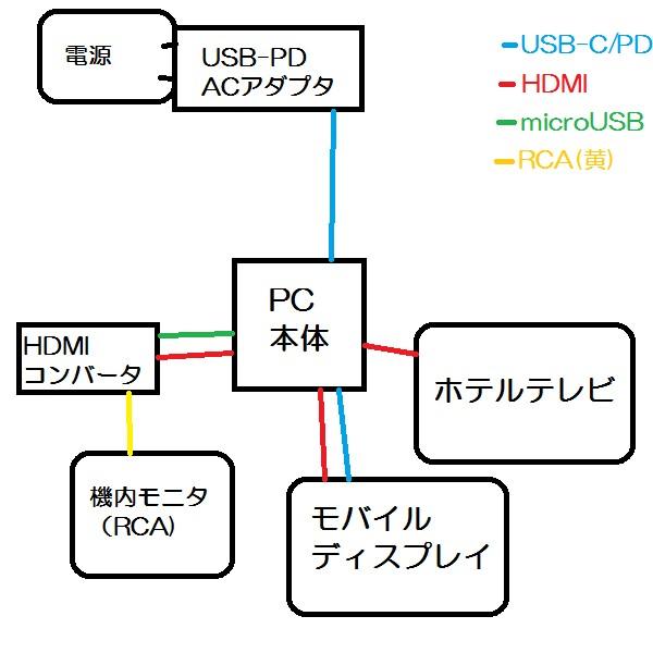 f:id:kinako_yuta:20200416102351j:image