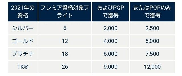 f:id:kinako_yuta:20200417094125j:image