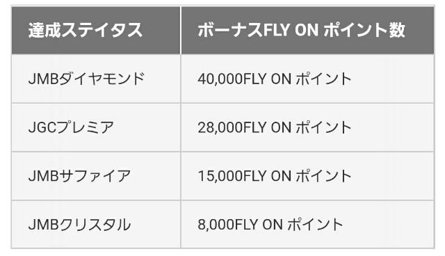 f:id:kinako_yuta:20201209214653j:image