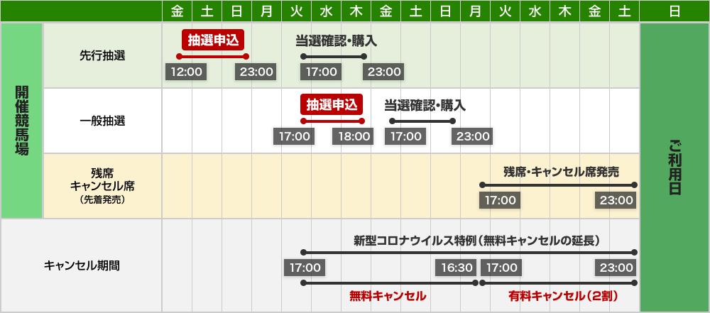 f:id:kinako_yuta:20210516145854p:plain