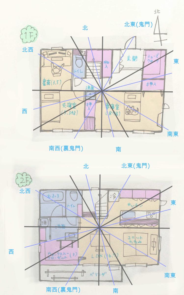 f:id:kinakoandkotora:20210722160004j:plain
