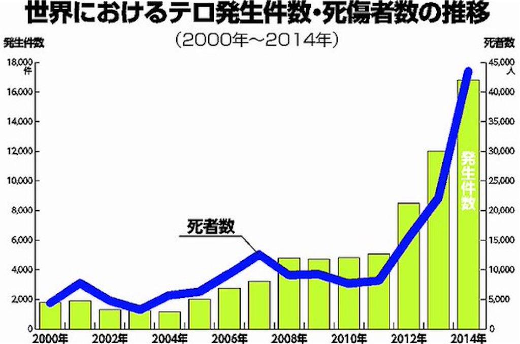 f:id:kinakomaru:20161221010924j:image