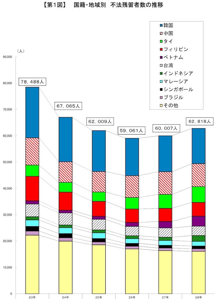 f:id:kinakomaru:20170206072043j:image