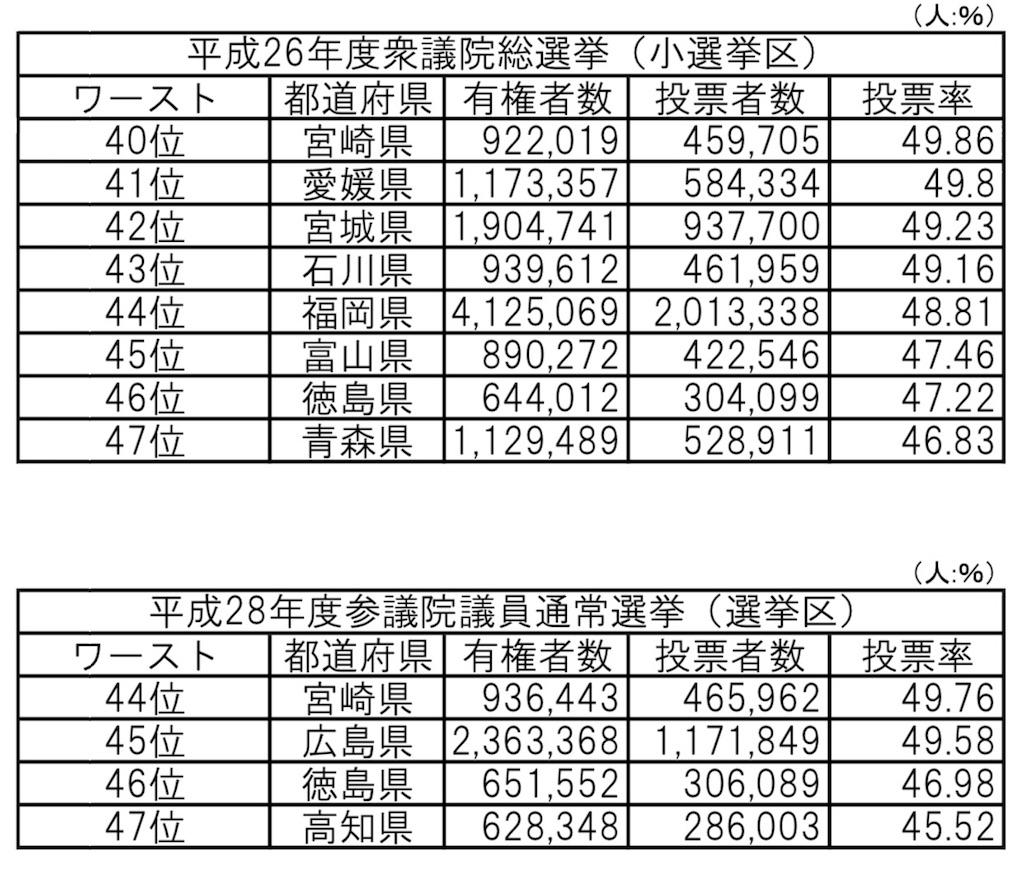 f:id:kinakomaru:20170313082844j:image