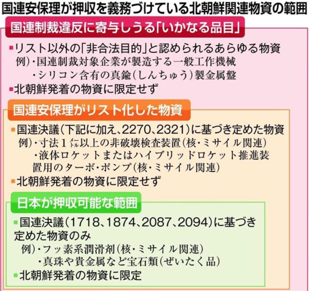 f:id:kinakomaru:20170414010111j:image