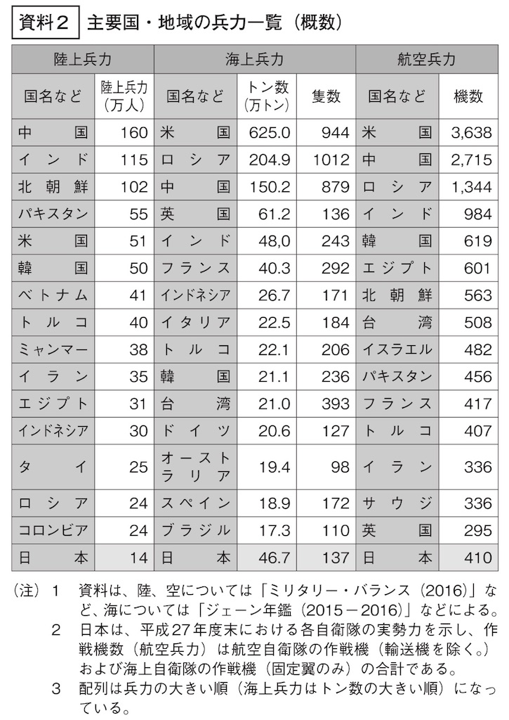 f:id:kinakomaru:20170414012012j:image