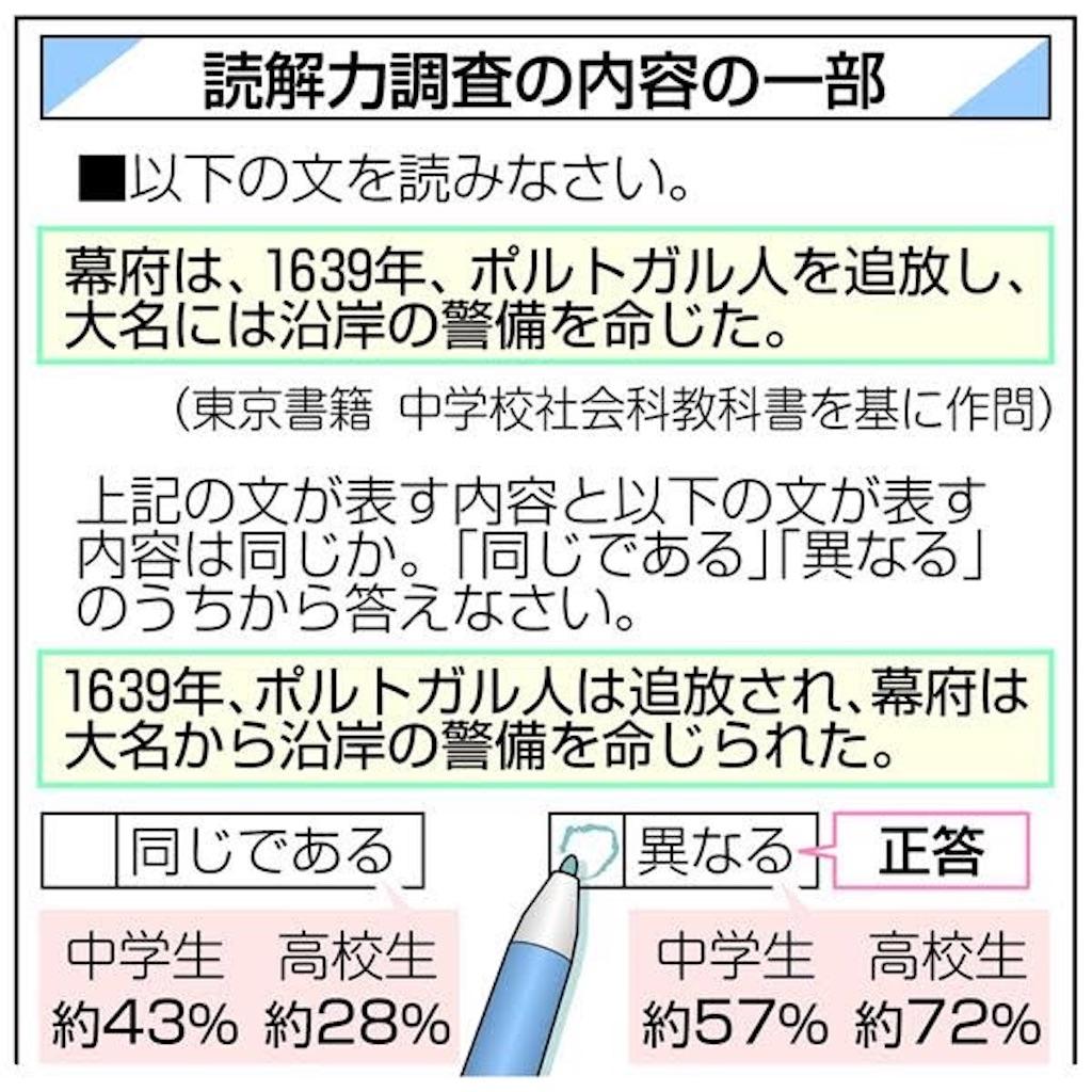 f:id:kinakomaru:20180112045749j:image