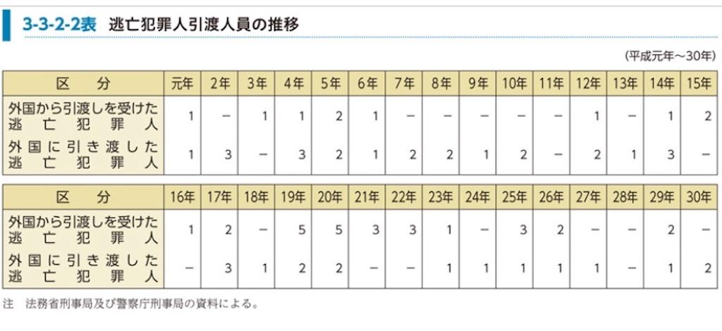 f:id:kinakomaru:20191228061200j:image
