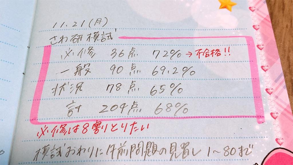 f:id:kinakomochi-ns-life:20190904141210j:image
