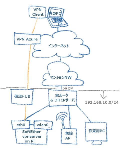 f:id:kinakomochi-tank:20180524070602p:plain