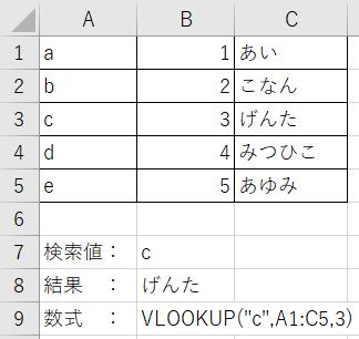 f:id:kinakomotitti:20180116224717p:plain