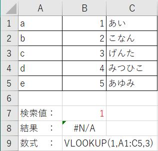 f:id:kinakomotitti:20180116225308p:plain