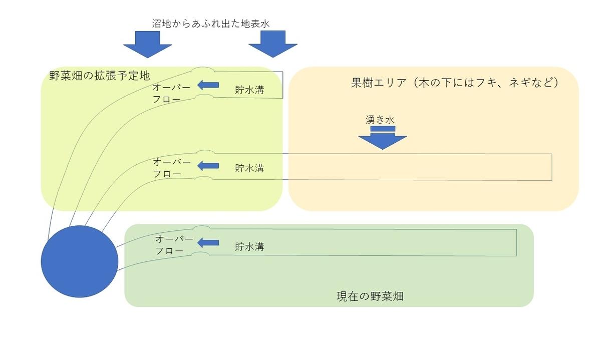f:id:kinamika:20200107122230j:plain