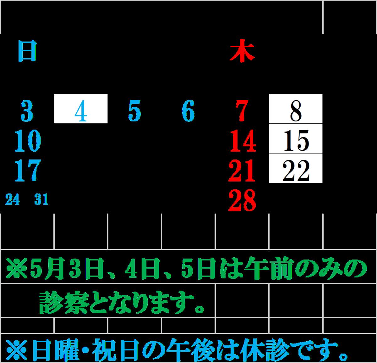 f:id:kinase_ah:20200501183922p:plain