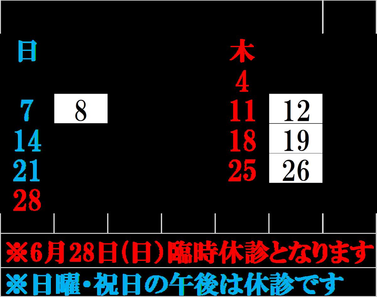 f:id:kinase_ah:20200530110720p:plain