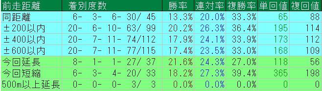 f:id:kinashi1925:20180622215447j:plain