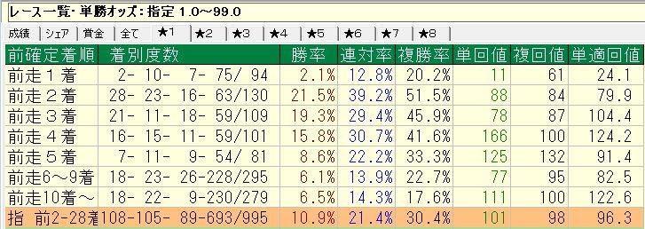 f:id:kinashi1925:20180622222707j:plain