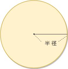 f:id:kinchan0023:20190509170050p:plain