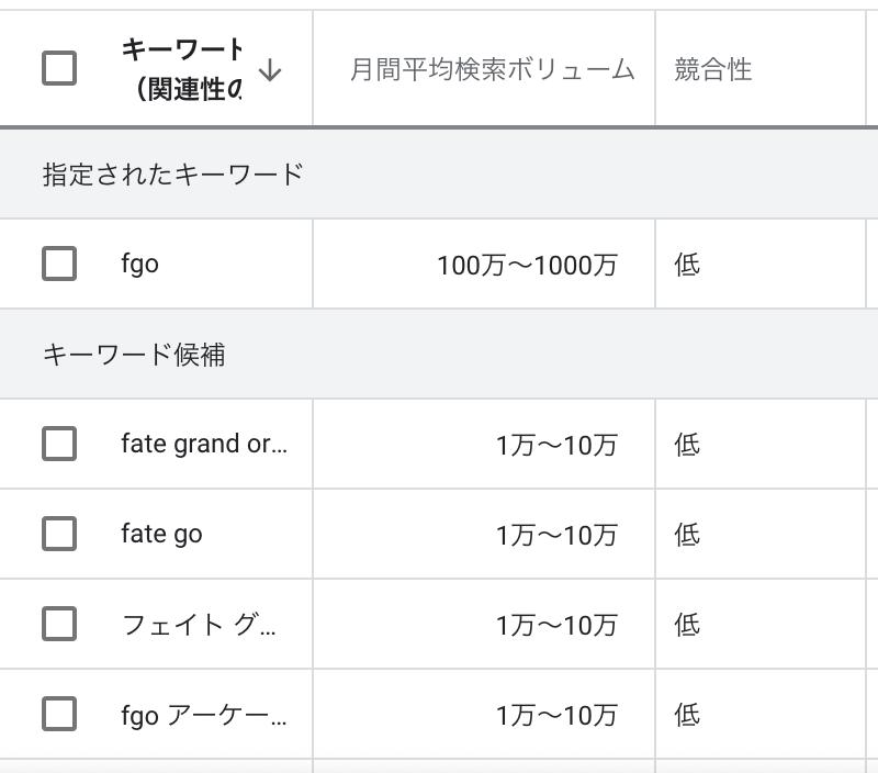 f:id:kinchan0023:20200520092156p:plain
