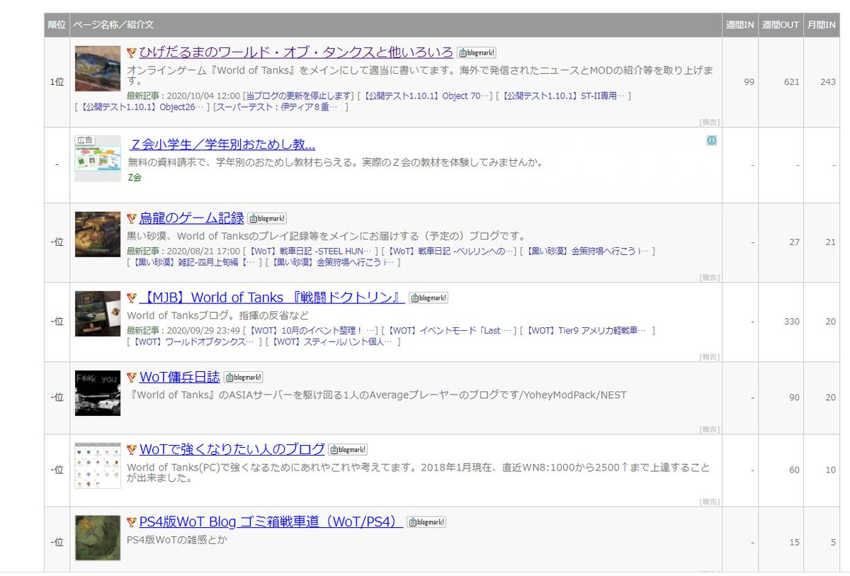 f:id:kinchan0023:20201005175648p:plain