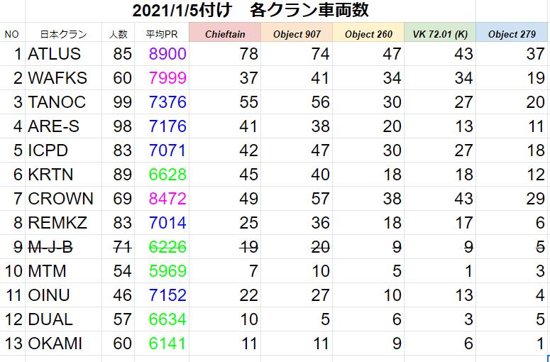f:id:kinchan0023:20210105225514p:plain