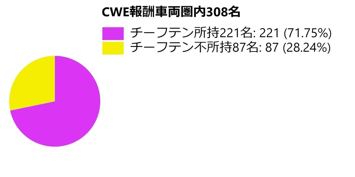 f:id:kinchan0023:20210812193229j:plain