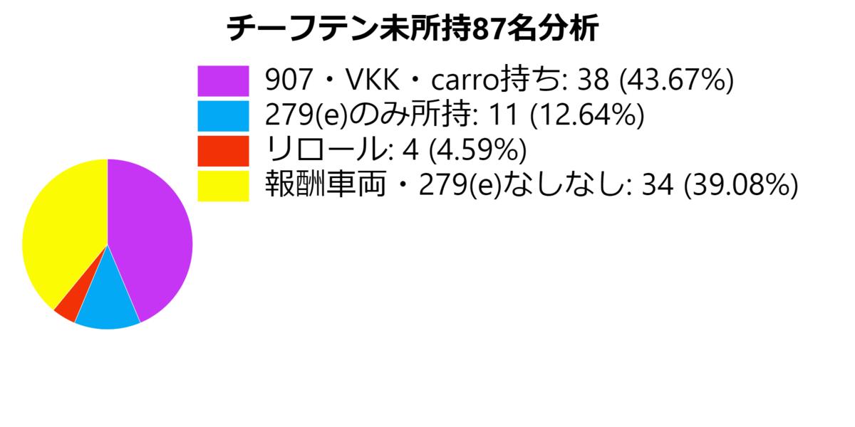 f:id:kinchan0023:20210812194743p:plain