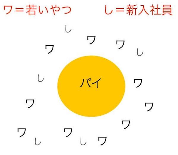 f:id:kinchiki:20160524131959j:plain:w400