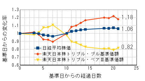 f:id:king-masashi:20160723225300p:plain