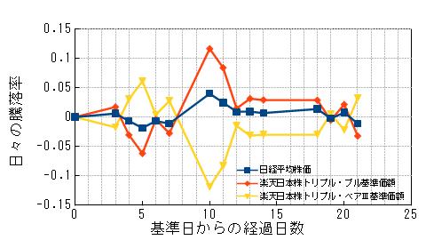 f:id:king-masashi:20160723230709p:plain
